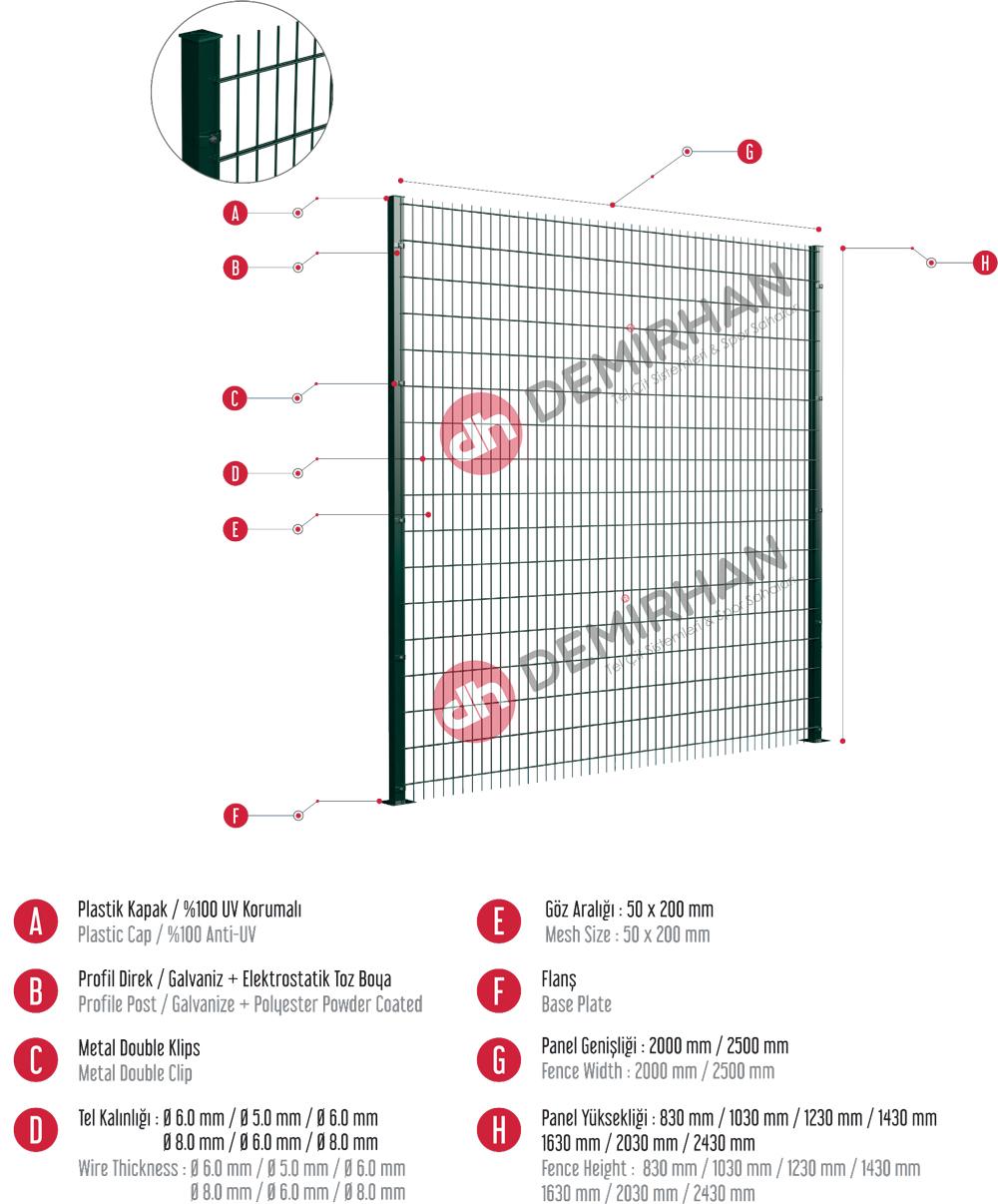 Panel Çit Double